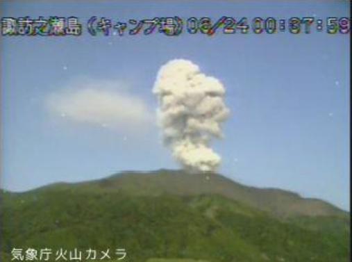 Suwanosejima volcano (Ryukyu Islands, Japan): increasing activity